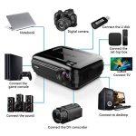 3200 Lumens Projecteur Full HD 1080P Vidéoprojecteur, LESHP LED Vidéoprojecteur de Cinéma Maison 1280 × 1920 Contraste Max 3000: 1, Support USB / VGA / SD / HDMI de la marque LESHP image 3 produit