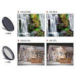 Apexel Kit de lentille de caméra universel clip 6 pouces en 0.6X Grand angle + 10X Objectif macro + 4 filtres pour iPhone 6 / 6S Plus SE Samsung Galaxy S7 / S7 Edge S6 / S6 Edge S8 et la plupart des smartphones de la marque Apexel image 4 produit