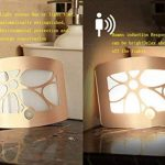 Applique murale Lampe de Chevet Lampe de Chevet Chambre veilleuse LED Rétro Allée d'armoire en Alliage d'aluminium Corps capteur Lumière, B de la marque Applique murale image 2 produit