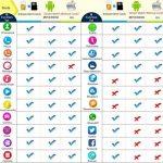 Calculatrice à utiliser -> comment acheter les meilleurs produits TOP 6 image 4 produit