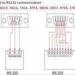 Chipset FTDI USB vers port série RS232DB9adaptateur convertisseur données Pluggable prise en charge Mac Windows Linux 3264bit PC pour ordinateur portable ordinateur portable PLC Système de la marque Shelley commerce image 4 produit