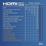 CSL - 1m (mètre) - Micro HDMI (type D) sur HDMI (type A) | câble doré (High Speed) HQ Micro HDMI 1.4 a avec prise en charge VRAIE 3D et Ethernet | Full HD/HD Ready/3D | 1080 p/2160 p/4K (Ultra HD) de la marque CSL-Computer image 4 produit
