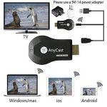 Dongle d'affichage sans fil de Wifi de Yehua, adaptateur de HDMI, récepteur de transmetteur de bâti de vidéo, médias de la HD 1080p de partage, soutien DLNA / Airplay / Miracast pour le projecteur / IOS / Mac / androïde / Windows de la marque Yehua image 1 produit