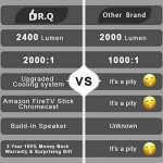 DR.Q Projecteur de 2400 Lumens, Vidéoprojecteur supportant 1080P, 50000 Heures, Compatible avec Fire TV Stick HDMI, VGA, USB, AV, Blanc. de la marque DR.Q image 1 produit