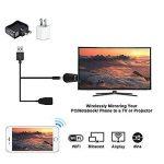 EZCast 2.4G Dongle d'affichage sans Fil HDMI Adaptateur Vidéo Transmetteur & Récepteur de Téléphone / PC à HDTV / Moniteur / Projecteur de la marque Yehua image 1 produit