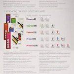 Fellowes 5320604 Paquet de 10 Feuilles de nettoyage pour plastifieuse de documents de la marque Fellowes image 1 produit