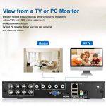 FLOUREON Enregistreur 8CH AHD DVR Vidéosurveillance 1080N HDMI H.264 CCTV Détection de Mouvement Surveiller à Distance Accès PC Smartphone Support TVI/CVI / AHD/Analogique / Caméra IP de la marque FLOUREON image 1 produit