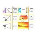 GRDE Télémètre Laser Numérique IP54 Anti-Poussière Mesure Mètre Distance Jusqu'a 60 metre pour Bricoleur Amateur,Offrir la Notice en Français et Facture de la marque GRDE image 4 produit