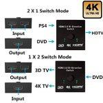 HDMI Switch, M.Way 4K Commutateur HDMI 2 Ports Bi-Directional 2 en 1 Sortie Compatible 3D 1080p pour DVD, HD TVs, Projecteurs, PS3, PS4, Ordinateur, Notebook ect de la marque M.Way image 4 produit