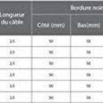 Instaal Insmot 300C3 Ecran Motorisé 16/9 de 168 x 300 cm de la marque INSTALL image 2 produit