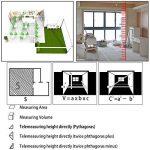 JullyeleFRgant Télémètre Laser portatif Télémètre Laser Portable Digital Finder écran LCD rétro-éclairage Outil de Mesure Professionnel de la marque JullyeleFRgant image 3 produit