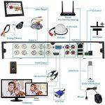 KKmoon 8CH Complet 1080N/720p AHD DVR HVR NVR HDMI P2P Nuage Réseau Onvif Digital Video Recorder + 1 TB HDD Plug-and-Play Android/iOS APP Libre CMS Navigateur Vue Motion Detection Email Alarme de la marque KKmoon image 1 produit