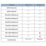 Lecteur de code de défaut Bluetooth Autool OBD Scanner C1 V1.5 For ElM327 For Torque le détecteur de code de diagnostic de panne de moteur OBD-II de l'outil d'analyse automatique de l'Android de couple OBDII OBD 2 de la marque image 3 produit