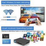 Mini Smart Android DLP Projecteur 3d, HD Wireless LED Projecteur de poche pico WXGA 1280 x 800, Full HD 1080p Projecteur de presentacion de affaires de Home cinéma portable avec batterie HDMI SD/TF US (Fiche britannique, manuel en anglais) de la marque EU image 2 produit