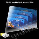 mini vidéo projecteurs TOP 0 image 4 produit
