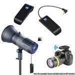 Neewer 16 Canaux 2.4G Déclencheur Récepteur Emetteur sans Fil pour Canon Nikon Sony Pentax Olympus DSLR et VISION4/5 Spot Projecteur Monolight avec Port de Synchronisation Standard (RC100) de la marque Neewer image 4 produit