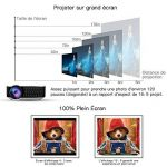 【Nouvelle Version】ABOX Vidéoprojecteur Portable LED LCD Projecteur HD 1080p, Mini Soutien Dolby Audio HDMI USB VGA AV SD, Retroprojecteur(Cordon HDMI Offre) T22 de la marque GooBang Doo image 3 produit
