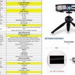 NWYJR Projecteur Vidéo 3D 1080P Full HD DLP 3800 Lumens 12000Mah Projetor Android 6.0 WiFi Projecteur Vidéo BT 4K pour Le Divertissement De Cinéma Maison de la marque NWYJR image 3 produit