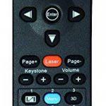 Optoma X354 Vidéoprojecteur XGA Connectique 2 x VGA + HDMI + HDMI/MHL de la marque Optoma image 2 produit