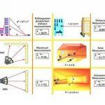 pointeur laser classe 5 TOP 1 image 3 produit