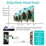 projecteur led full hd TOP 12 image 3 produit