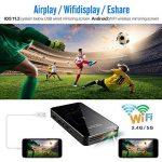 projecteur portable TOP 14 image 2 produit