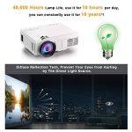 projecteur ultra courte focale full hd TOP 10 image 3 produit