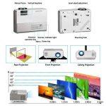 projecteur vidéo bluetooth TOP 7 image 1 produit