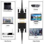 Rankie Câble DVI vers DVI, 1,8m, Noir de la marque Rankie image 2 produit