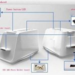 scanner diapositives 6x6 TOP 14 image 4 produit