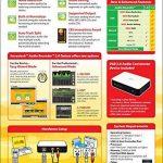 Smartphone piquent Enregistreur audio 2.0Deluxe de la marque Honestech image 1 produit