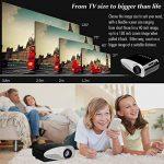 Syhonic Gp8s LED HD Mini Vidéoprojecteur Portable pour Home Cinéma Jeux vidéo TV Movie Multimeadia Vidéoprojecteur Prise en Charge HDMI/USB/AV/SD/VGA/Interface–Noir de la marque Syhonic image 3 produit