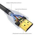 Syncwire Câble Adaptateur HDMI vers DVI 2m Bidirectionnel Transmet, Haut Débit, Cordon Adaptateur DVI-D vers HDMI pour Xbox 360, PS4, PS3, Apple TV, Roku, HDTV, Plasma, DVD, Vidéoprojecteur - Noir de la marque Syncwire image 1 produit