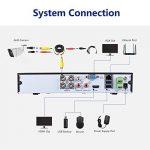 Système de Vidéo Surveillance DVR, SMONET 8 Canaux 1080P AHD DVR avec 6 Caméra Étanche 2.0MP, Détection de Mouvement, Alerte par Mail, Sauvegarde par USB(Disque dur 1To Préinstallé) de la marque SMONET image 2 produit
