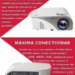 Unicview SG100 Projecteur avec tuner TDT, ports USB, HDMI, VGA, transcodeur Dolby AC3 de la marque Unicview image 3 produit