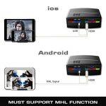 vidéoprojecteur led hd android TOP 2 image 1 produit
