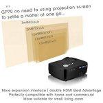 Videoprojecteur LED, Honyi 800 * 480 Pixels 1200 Lumens Videoprojecteur pour Portable Intégré Tuner TV Analogue HDMI Projecteur Multimédia Videoprojecteur pour Home Cinéma, PS2 / PS3 / XBOX Jeux, Iphone, Ipad avec HDMI / USB / AV / SD / VGA Port (Noir) de image 4 produit