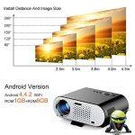 vidéo projecteur beamer TOP 8 image 3 produit