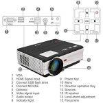 vidéoprojecteur 4000 lumens TOP 0 image 1 produit