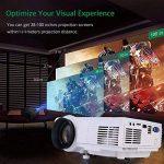 vidéoprojecteur compact full hd TOP 8 image 1 produit