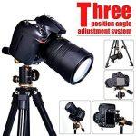 vidéoprojecteur compact TOP 13 image 2 produit