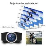 vidéoprojecteur compact TOP 8 image 4 produit