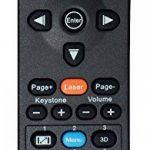 vidéoprojecteur full hd 3d focale courte TOP 5 image 2 produit