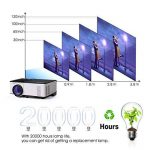 vidéoprojecteur hd 1080p TOP 8 image 4 produit