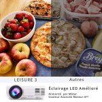 vidéoprojecteur led wifi bluetooth TOP 14 image 1 produit