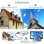 vidéoprojecteur led wifi TOP 14 image 4 produit