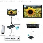 vidéoprojecteur sans fil hd TOP 1 image 1 produit