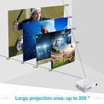 WIFI Vidéoprojecteur, LESHP Vidéoprojecteur Portable 3200 Lumens Retroprojecteur LED Soutien HD 1080P, HDMIX2 / AV / USBX2 / VGA / Micro SD, Projecteur de Cinéma Maison pour Jeu Video Photos Films de la marque AgoHike image 2 produit